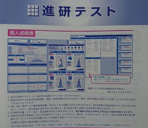 到達度確認テスト お申し込み5/22(水)まで