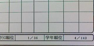 【学年総合順位96位→4位へ!】画像