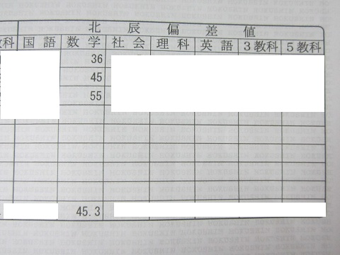 【北辰テスト偏差値19UP!!】画像