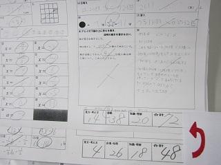 公立中学校1年生 中間テスト数学24点UPおめでとう!画像